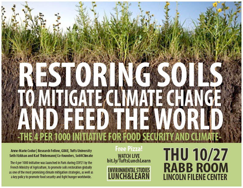 Restoring Soils to Mitigate Climate Change and Feed The World_Lunch & Learn_TIE