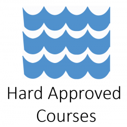 Hard Approved Courses
